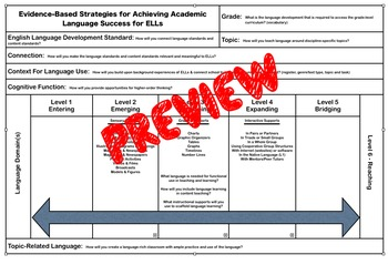 Evidence Based Strategies for Achieving Academic Success f