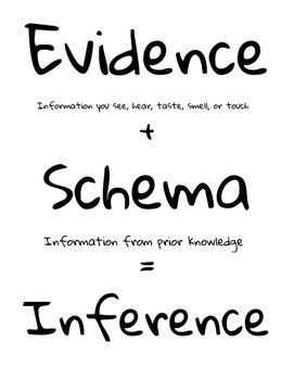 Evidence + Schema = Inference Printable