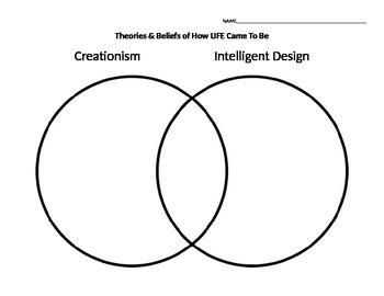 Evolution vs. Creationism vs. Intelligent Design Graphic O