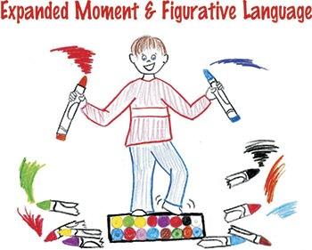Expanded Moment & Figurative Language For Grades 6-12
