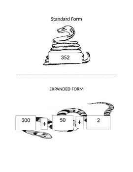 Expanded and Standard form in math