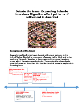 Expanding Suburbs How does Migration affect patterns of se