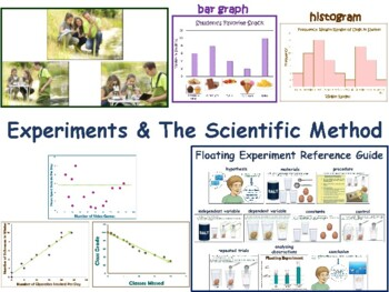 Experiments and Scientific Method Lesson-classroom unit/st