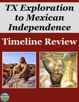 Exploration of Texas and Mexico's Fight for Independence T