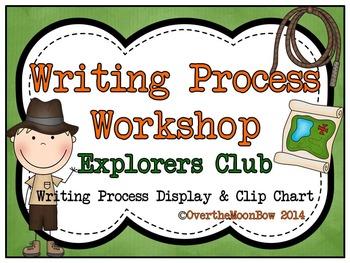 Explorers Club Theme - Writing Process Workshop Displays &