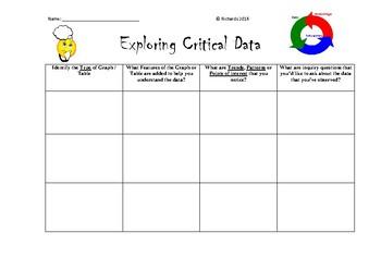 Exploring Critical Data