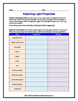 Exploring Properties of Light: Reflection, Refraction, Abs