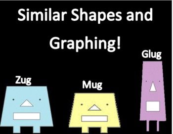 Exploring Similar Shapes- Graphing!