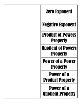 Exponent Properties Foldable