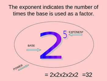 Exponent Rules Powerpoint with Notes Handout