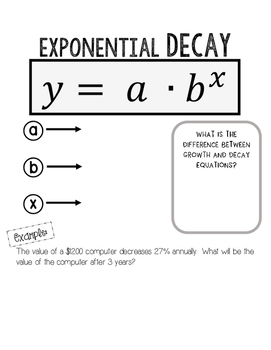 Exponential Decay Doodle Notes