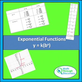 Exponential Functions  y = k(b^x)