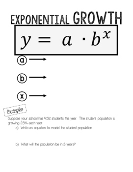 Exponential Growth Doodle Notes