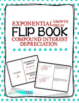 Exponential Growth/Decay Flipbook for ISN
