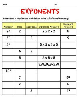 Printables Exponents Worksheets exponents worksheet complete the missing by jersey teacher parts to table