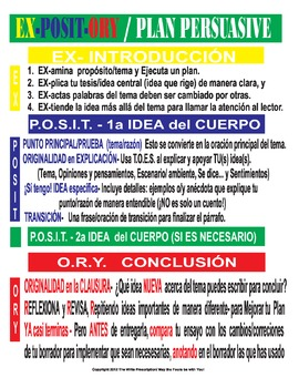 Expository Plan in Spanish