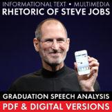 Expository Text – Steve Jobs & Tools of Rhetoric, Non-Fict
