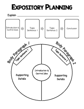 Expository Writing Planning Sheet