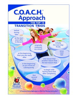 Expository Writing Poster - Transition Trios