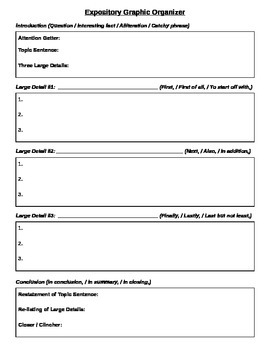 Expository Writing Rubric & Organizer