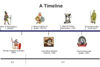 Expository Writing and Timelines