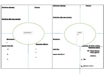 Expository and Thesis Vocabulary Word Map