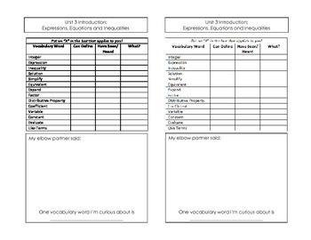 Expressions, Equations and Inequalities Vocab Knowledge Ra