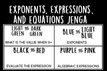 Expressions and Equations Jenga Review