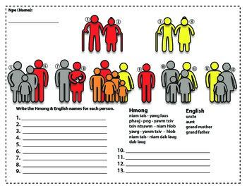 Extended Family Identify Worksheet