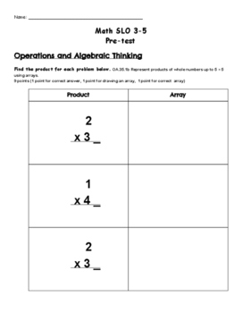 Extended Standards math SLO 3-5