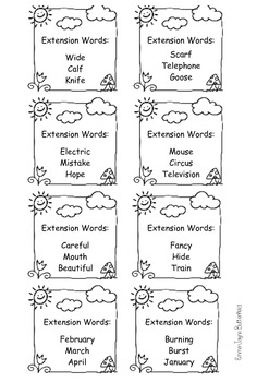 Extension words