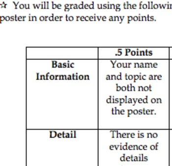 Extra Credit Project with Rubric (can be modified for any