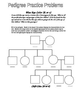 Worksheets Pedigree Charts Worksheet pedigree charts worksheet sharebrowse collection of sharebrowse