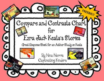 Ezra Jack Keats comparison chart