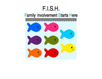 F.I.S.H. Family Involement Sign
