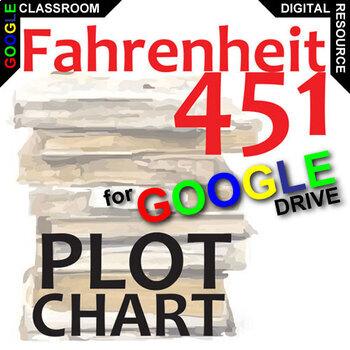 FAHRENHEIT 451 Plot Chart - Freytag's Pyramid (Created for