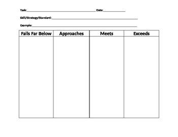 FAME Chart