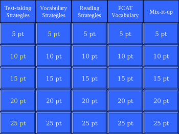 FCAT TEST-TAKING JEOPARDY