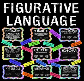 FIGURATIVE LANGUAGE TEACHING RESOURCES display posters ENG