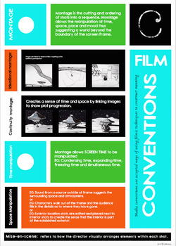 FILM CONVENTIONS POSTER