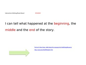 FIRST GRADE INTERACTIVE WRITING