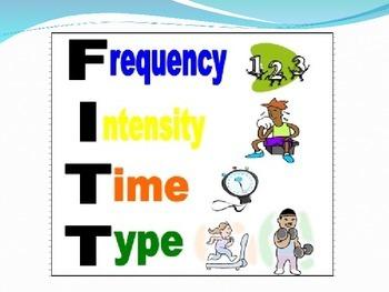 FITT Principle PowerPoint