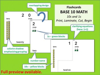 BASE 10 MATH Flashcards/Teaching Tool (10s and 1s Blocks)