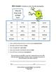 FOLLOW DIRECTIONS  BUNDLE Gr 3,4,5  Animals & Snakes Vocab