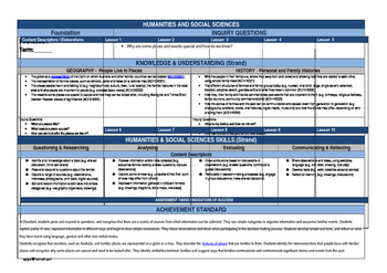FOUNDATION HASS PLANNER