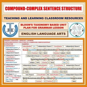 FRAMING COMPOUND-COMPLEX SENTENCES