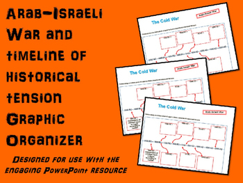 FREE Arab-Israeli War and timeline of historical tension G