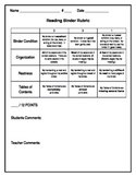 FREE Binder or Folder Rubric for Any Subject