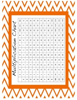 FREE Chevron Multiplication Chart