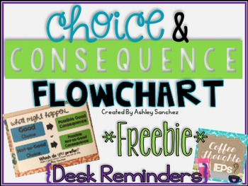 FREE ~ Choices and Consequences Flowchart {Desk Reminders}